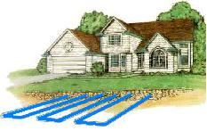Geothermal-ground-source-loop-design-horizontal